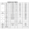重庆兵科机器人有限公司承接机加工、焊接